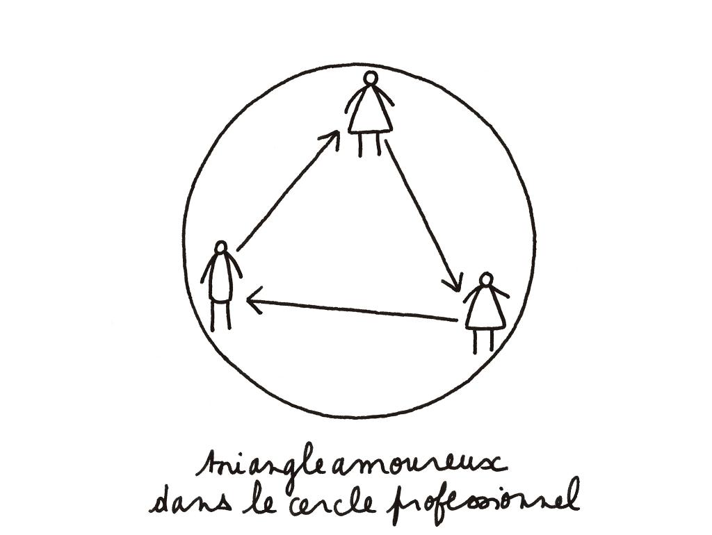 triangle amoureux dans le cercle professionnel