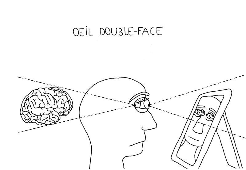 Oeil double face