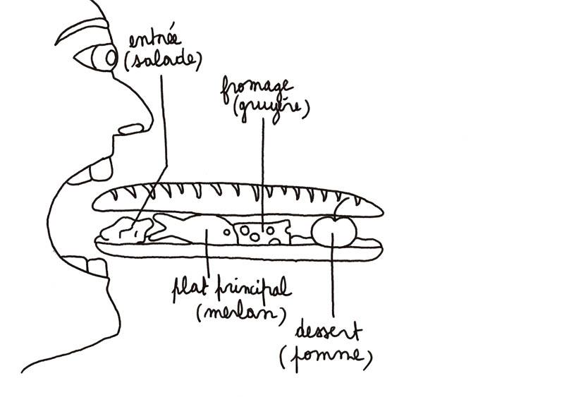 sandwich tout-en-un