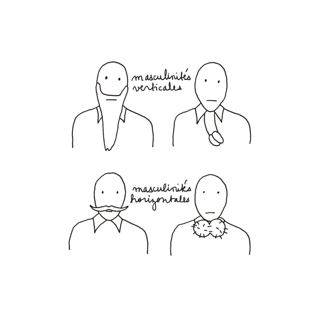 typologie de la masculinité