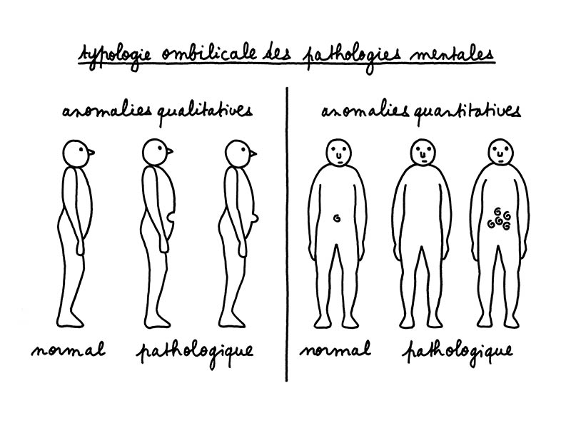 typologie ombilicale des pathologies mentales